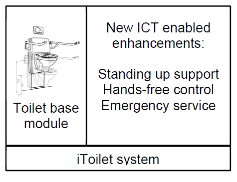 itoilet scheme: product